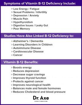 Vitamin-B12-Deficiency-Chart-716x916