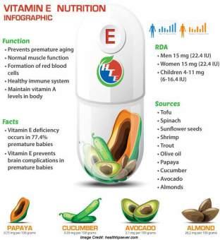 vitamine-e-info